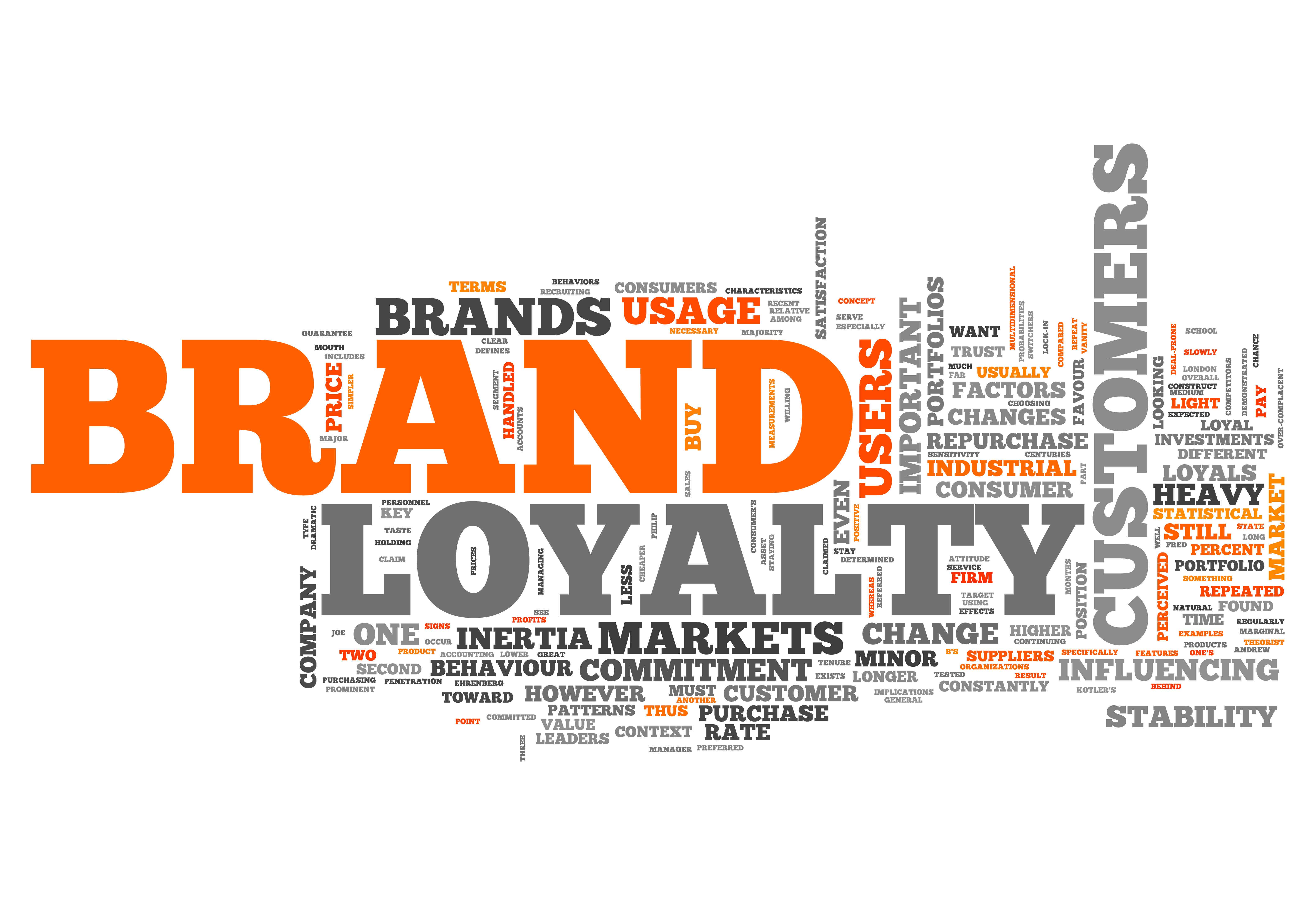 branding imaging