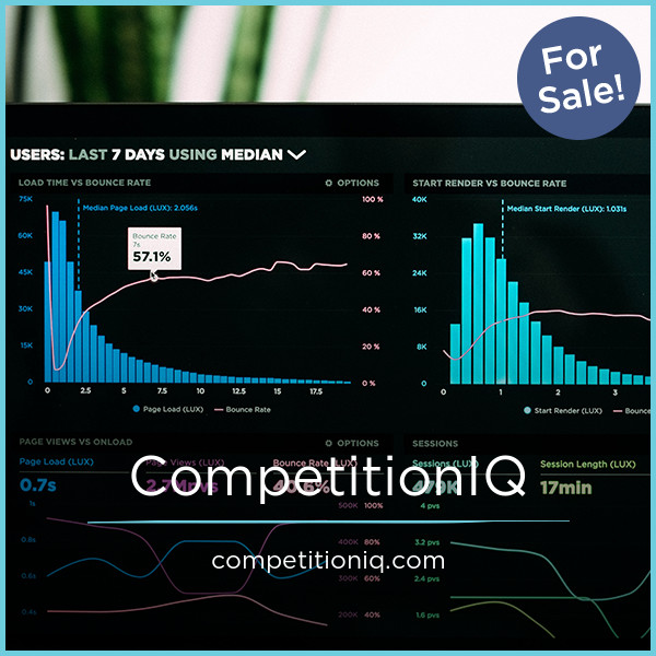 CompetitionIQ.com